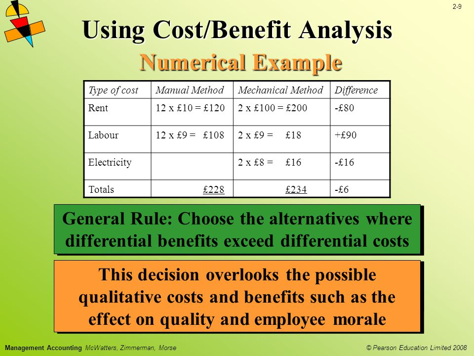 2-10 © Pearson Education Limited 2008 Management Accounting McWatters, Zimmerman, Morse Problems in Identifying and Measuring Benefits Planning Decisions What is the monetary benefit of a happy customer.