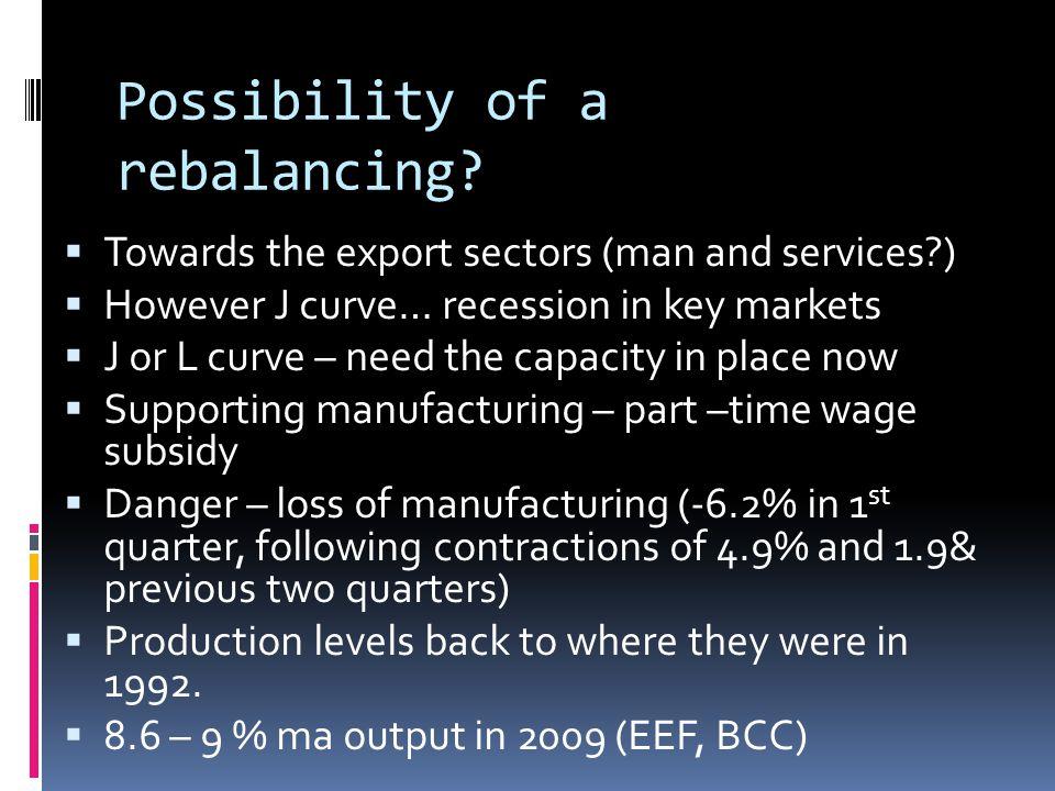 Possibility of a rebalancing.