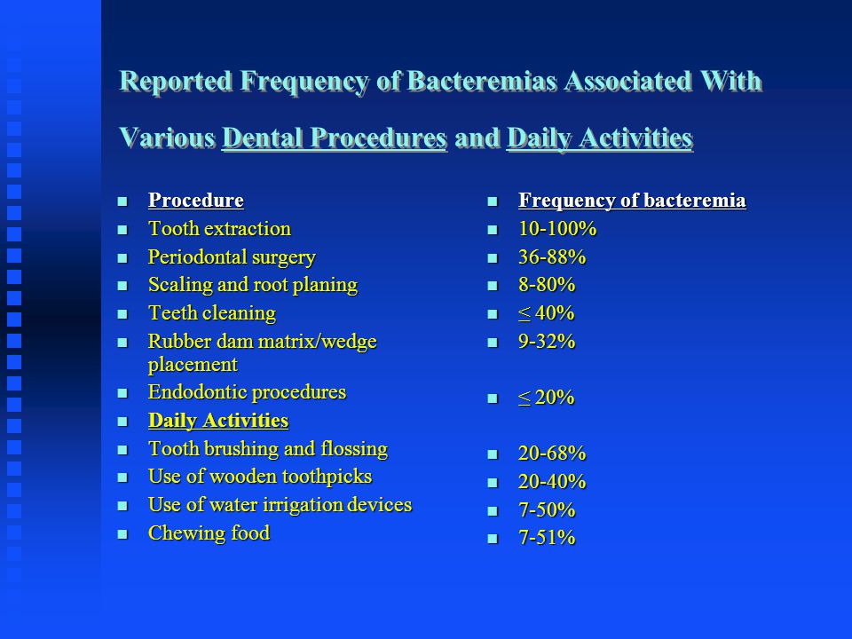 Reported Frequency of Bacteremias Associated With Various Dental Procedures and Daily Activities Procedure Procedure Tooth extraction Tooth extraction