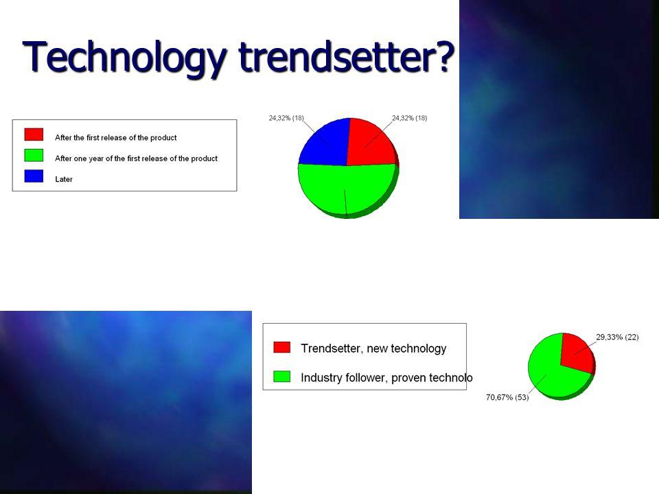 Technology trendsetter?