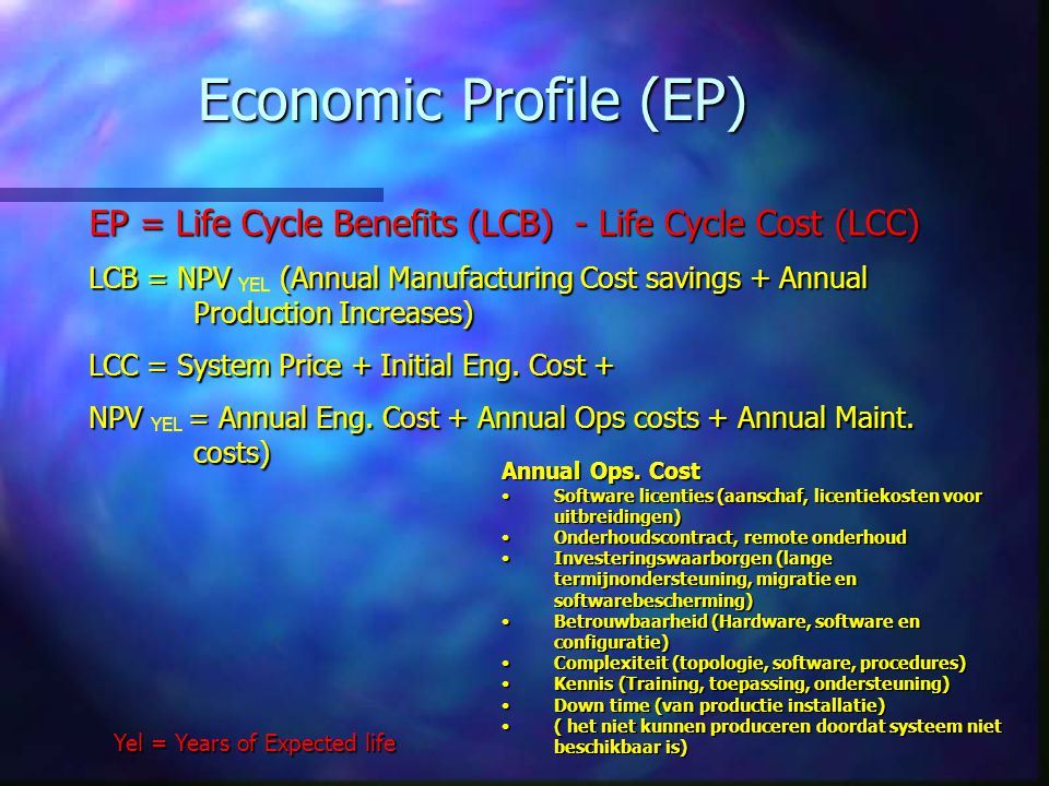 Economic Profile (EP) EP = Life Cycle Benefits (LCB) - Life Cycle Cost (LCC) LCB = NPV (Annual Manufacturing Cost savings + Annual Production Increases) LCB = NPV YEL (Annual Manufacturing Cost savings + Annual Production Increases) LCC = System Price + Initial Eng.
