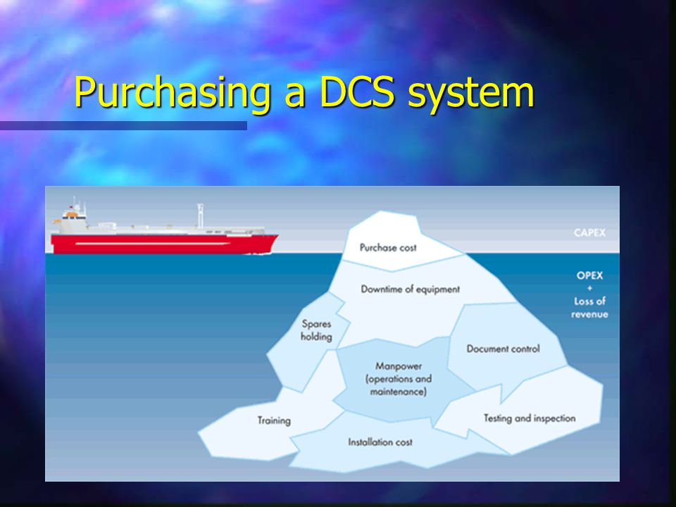 Purchasing a DCS system