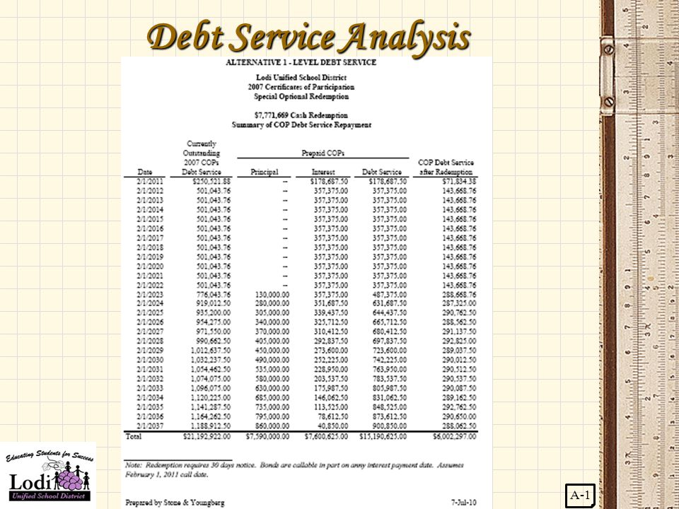 A-1 Debt Service Analysis