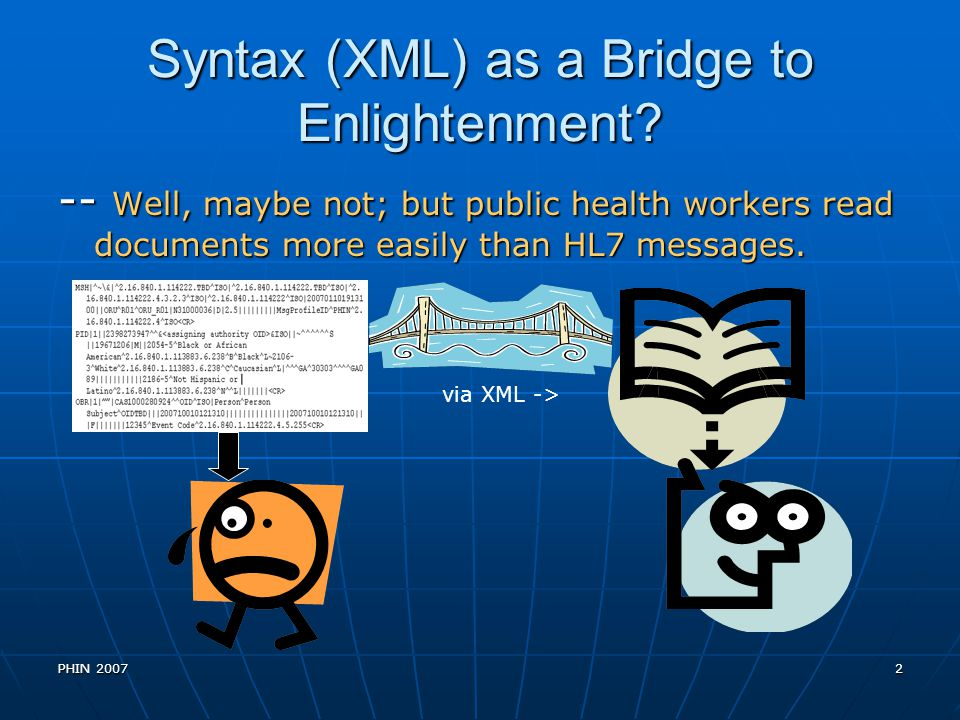 PHIN 200723 Conclusions, Hypotheses 1) HL7 XML Syntax for v.2 Messages is Useful - to facilitate message conversions (e.g.