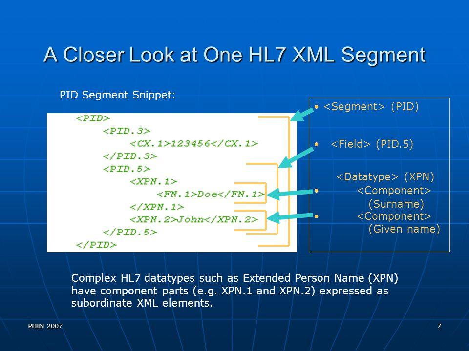 PHIN 200718 Step 5: Adobe LiveCycle Designer: Attach the XSLT to Transform Outgoing Data Insert snapshot: Insert snapshot: