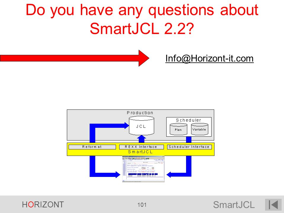 SmartJCL HORIZONT 101 Do you have any questions about SmartJCL 2.2? Info@Horizont-it.com