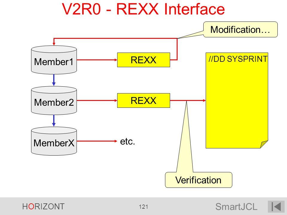 SmartJCL HORIZONT 121 V2R0 - REXX Interface Member1 REXX //DD SYSPRINT Modification… Verification Member2 REXX MemberX etc.