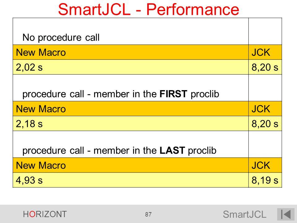 SmartJCL HORIZONT 87 SmartJCL - Performance No procedure call New MacroJCK 2,02 s8,20 s procedure call - member in the FIRST proclib New MacroJCK 2,18