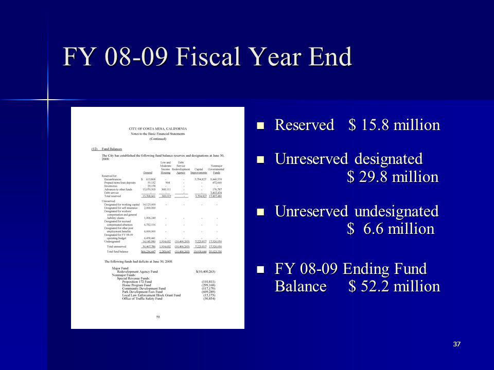 37 FY 08-09 Fiscal Year End Reserved $ 15.8 million Reserved $ 15.8 million Unreserved designated $ 29.8 million Unreserved designated $ 29.8 million Unreserved undesignated $ 6.6 million Unreserved undesignated $ 6.6 million FY 08-09 Ending Fund Balance $ 52.2 million FY 08-09 Ending Fund Balance $ 52.2 million