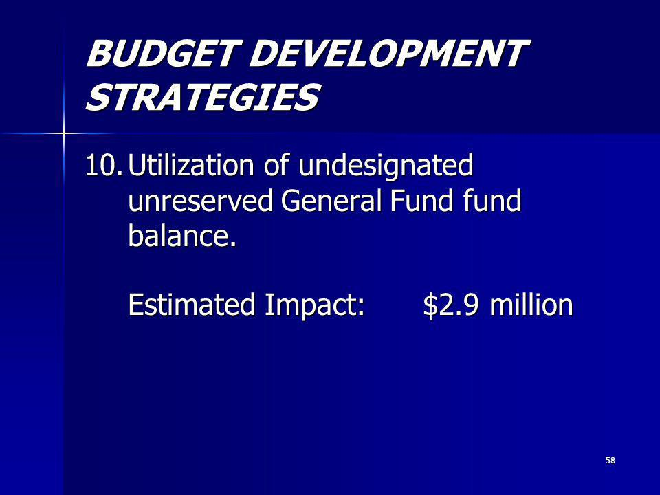 58 BUDGET DEVELOPMENT STRATEGIES 10.Utilization of undesignated unreserved General Fund fund balance.