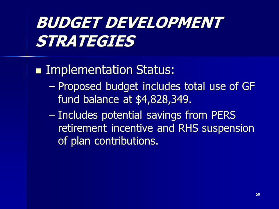 59 BUDGET DEVELOPMENT STRATEGIES Implementation Status: Implementation Status: –Proposed budget includes total use of GF fund balance at $4,828,349.