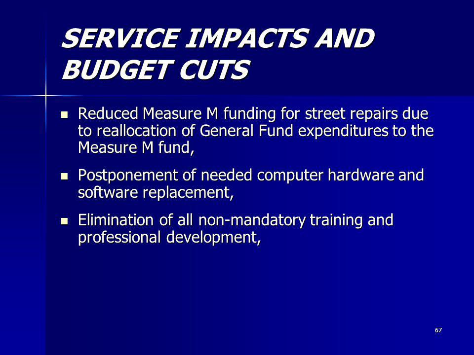 67 SERVICE IMPACTS AND BUDGET CUTS Reduced Measure M funding for street repairs due to reallocation of General Fund expenditures to the Measure M fund, Reduced Measure M funding for street repairs due to reallocation of General Fund expenditures to the Measure M fund, Postponement of needed computer hardware and software replacement, Postponement of needed computer hardware and software replacement, Elimination of all non-mandatory training and professional development, Elimination of all non-mandatory training and professional development,
