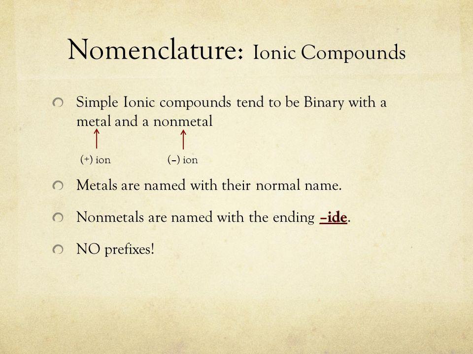 Nomenclature: Ionic Compounds (–) ion (+) ion