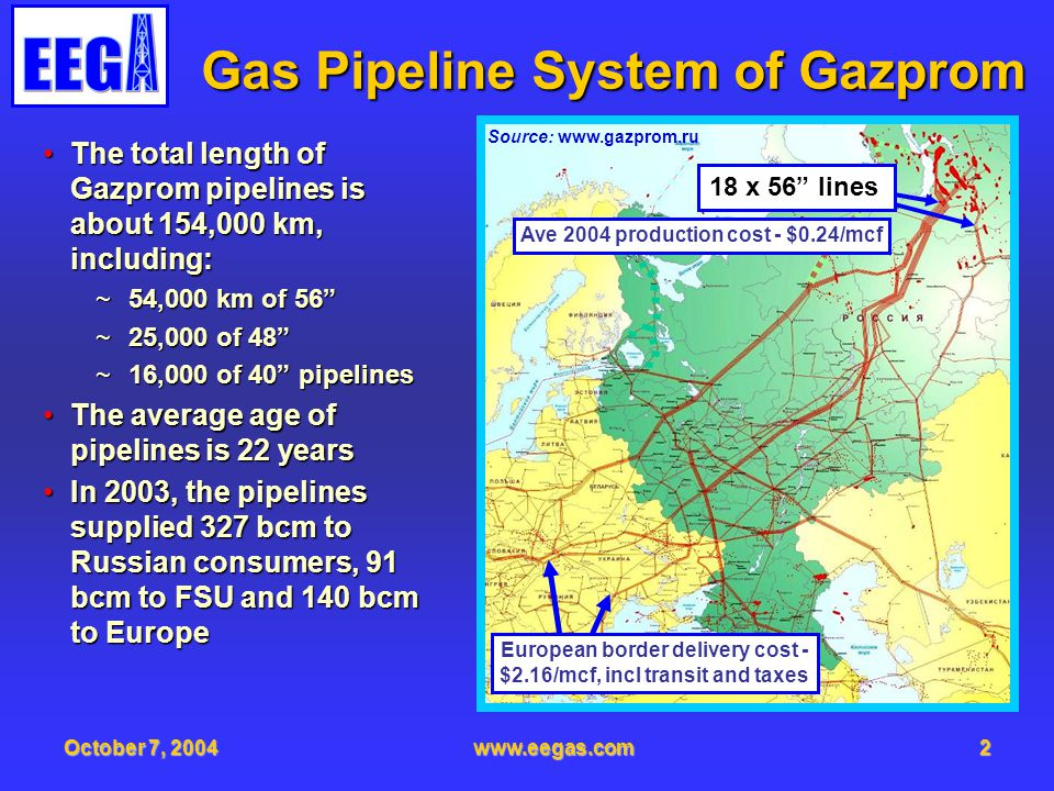 October 7, 2004www.eegas.com2 Gas Pipeline System of Gazprom The total length of Gazprom pipelines is about 154,000 km, including:The total length of