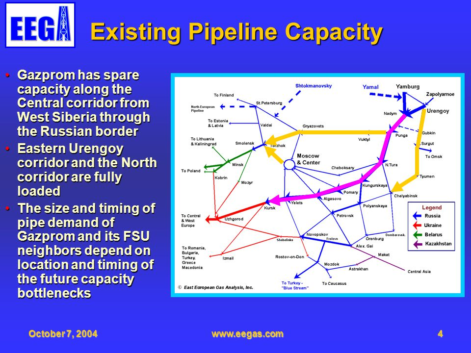 October 7, 2004www.eegas.com4 Existing Pipeline Capacity Gazprom has spare capacity along the Central corridor from West Siberia through the Russian b