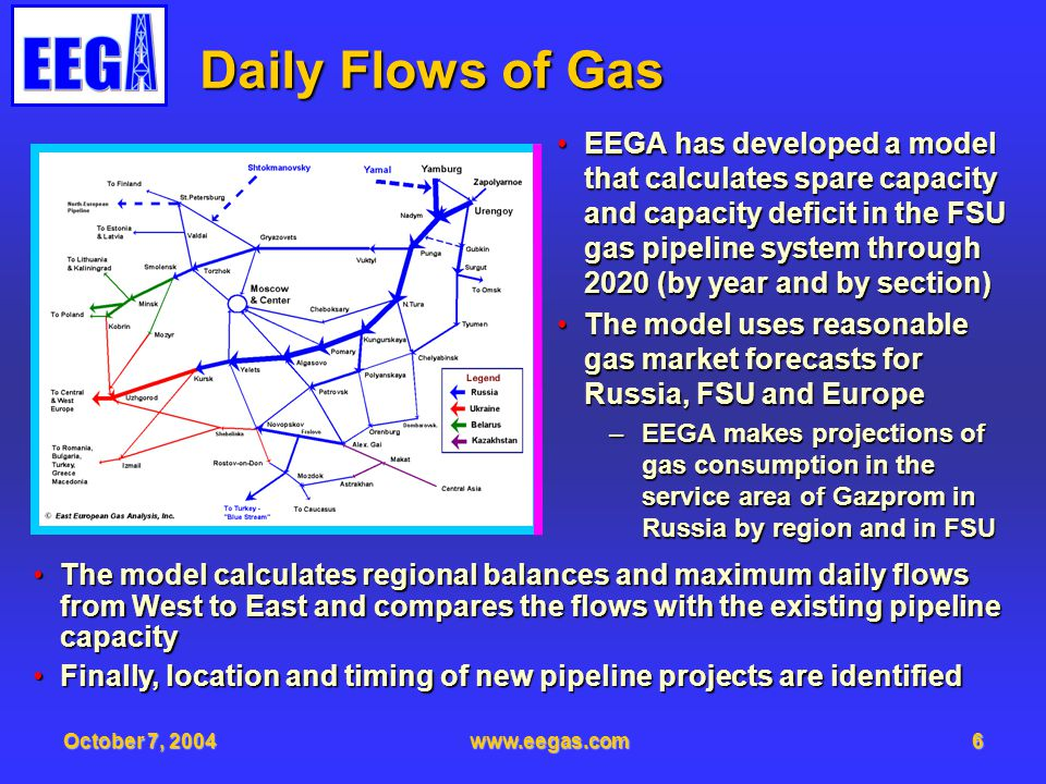 October 7, 2004www.eegas.com6 EEGA has developed a model that calculates spare capacity and capacity deficit in the FSU gas pipeline system through 2020 (by year and by section)EEGA has developed a model that calculates spare capacity and capacity deficit in the FSU gas pipeline system through 2020 (by year and by section) The model uses reasonable gas market forecasts for Russia, FSU and EuropeThe model uses reasonable gas market forecasts for Russia, FSU and Europe –EEGA makes projections of gas consumption in the service area of Gazprom in Russia by region and in FSU Daily Flows of Gas The model calculates regional balances and maximum daily flows from West to East and compares the flows with the existing pipeline capacityThe model calculates regional balances and maximum daily flows from West to East and compares the flows with the existing pipeline capacity Finally, location and timing of new pipeline projects are identifiedFinally, location and timing of new pipeline projects are identified