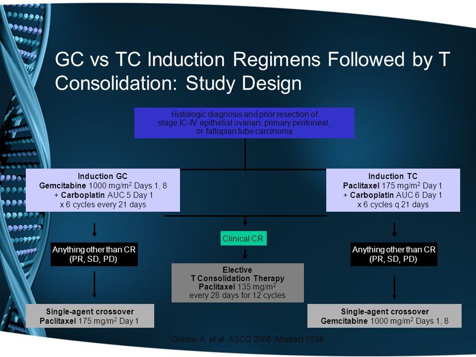 GC vs TC Induction Regimens Followed by T Consolidation: Study Design Gordon A, et al.