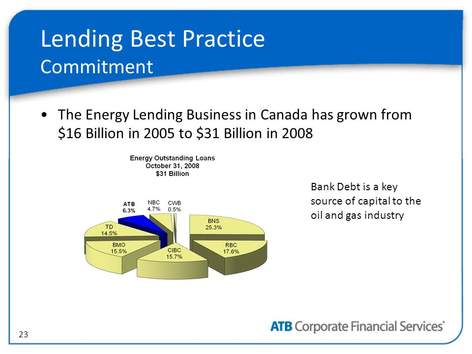 Lending Best Practice Commitment The Energy Lending Business in Canada has grown from $16 Billion in 2005 to $31 Billion in Bank Debt is a key source of capital to the oil and gas industry