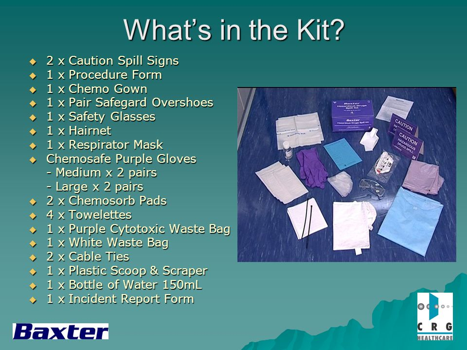 Whats in the Kit.
