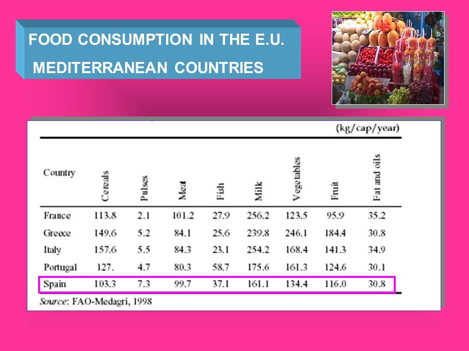 FOOD CONSUMPTION IN THE E.U. MEDITERRANEAN COUNTRIES