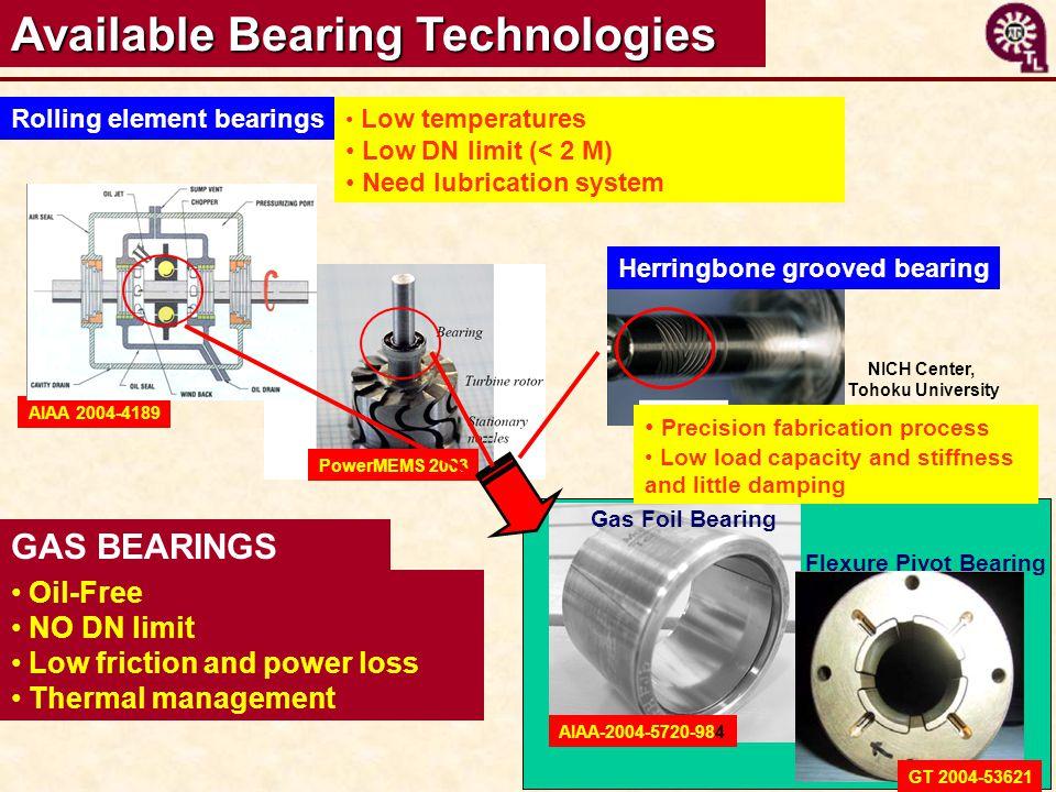 15 Gas Foil Bearings