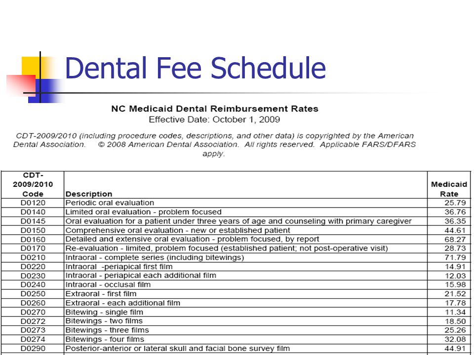 Top 5 Claim Denials from Dental Providers And How to Avoid Them