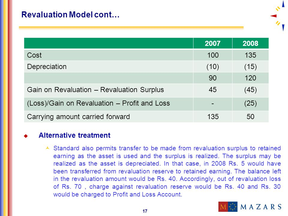 17 Revaluation Model cont… Alternative treatment Standard also permits transfer to be made from revaluation surplus to retained earning as the asset i