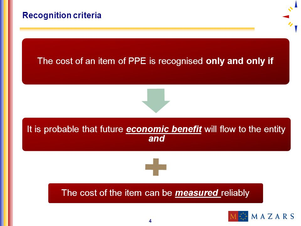 4 Recognition criteria The cost of an item of PPE is recognised only and only if It is probable that future economic benefit will flow to the entity a
