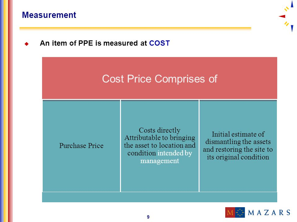 9 Measurement An item of PPE is measured at COST Cost Price Comprises of Purchase Price Costs directly Attributable to bringing the asset to location
