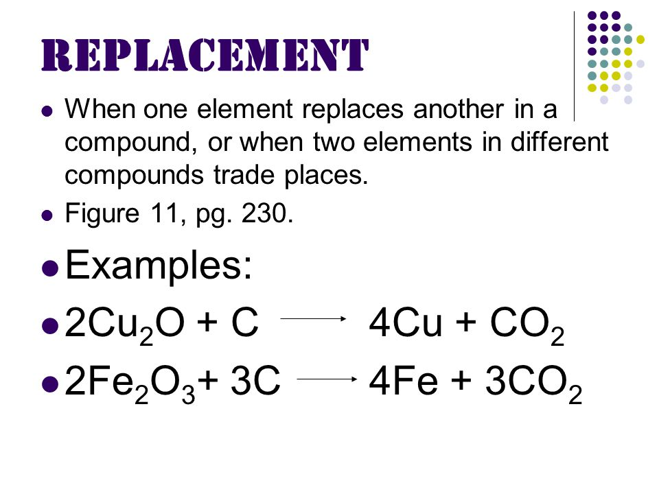 Replacement When one element replaces another in a compound, or when two elements in different compounds trade places.