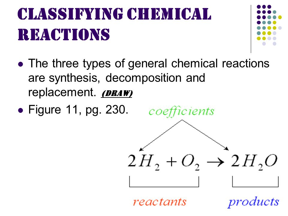 Classifying Chemical Reactions The three types of general chemical reactions are synthesis, decomposition and replacement.