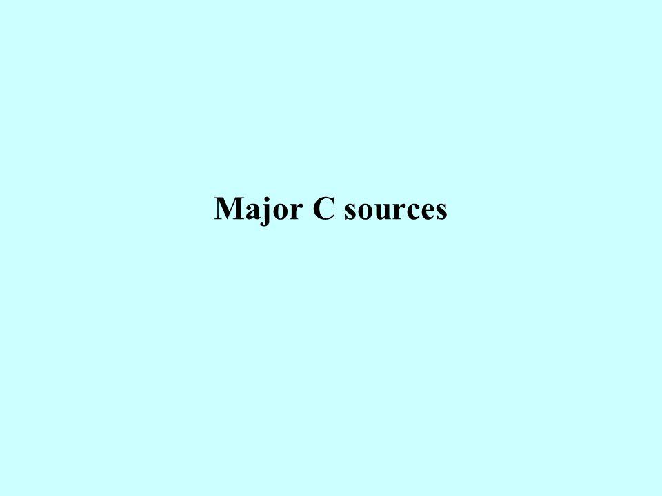 Major C sources