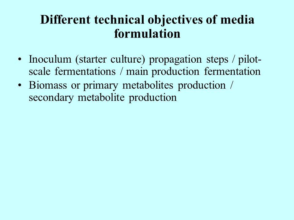 Different technical objectives of media formulation Inoculum (starter culture) propagation steps / pilot- scale fermentations / main production fermen