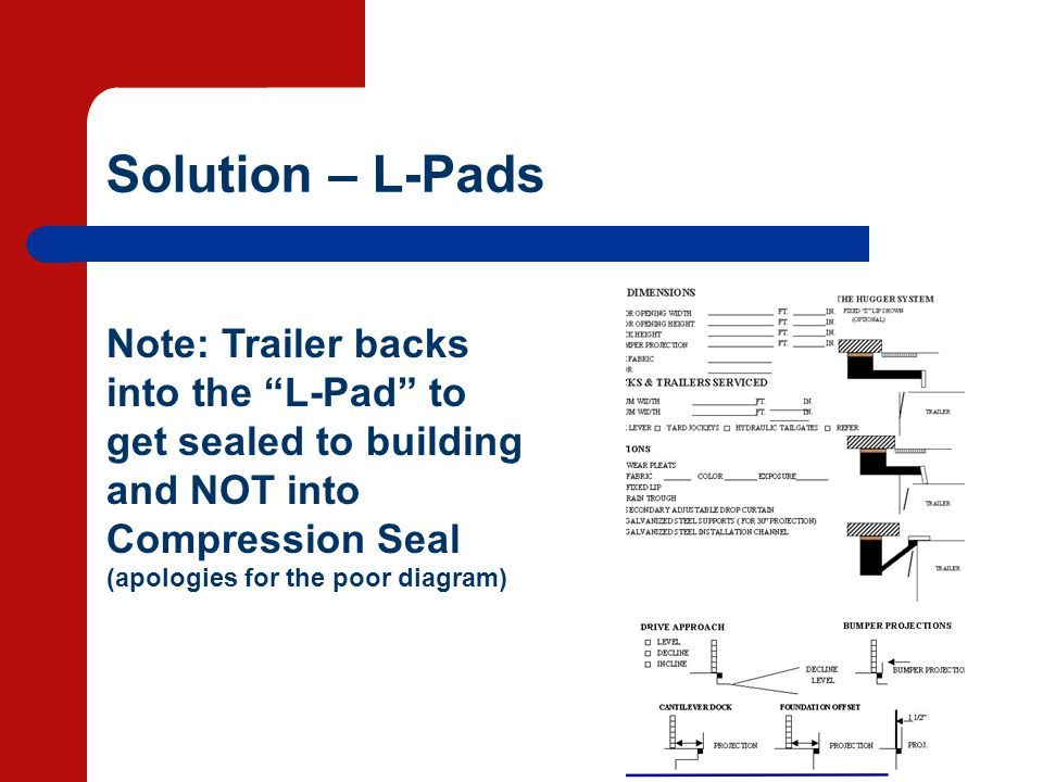 Solution – L-Pads Note: Trailer backs into the L-Pad to get sealed to building and NOT into Compression Seal (apologies for the poor diagram)