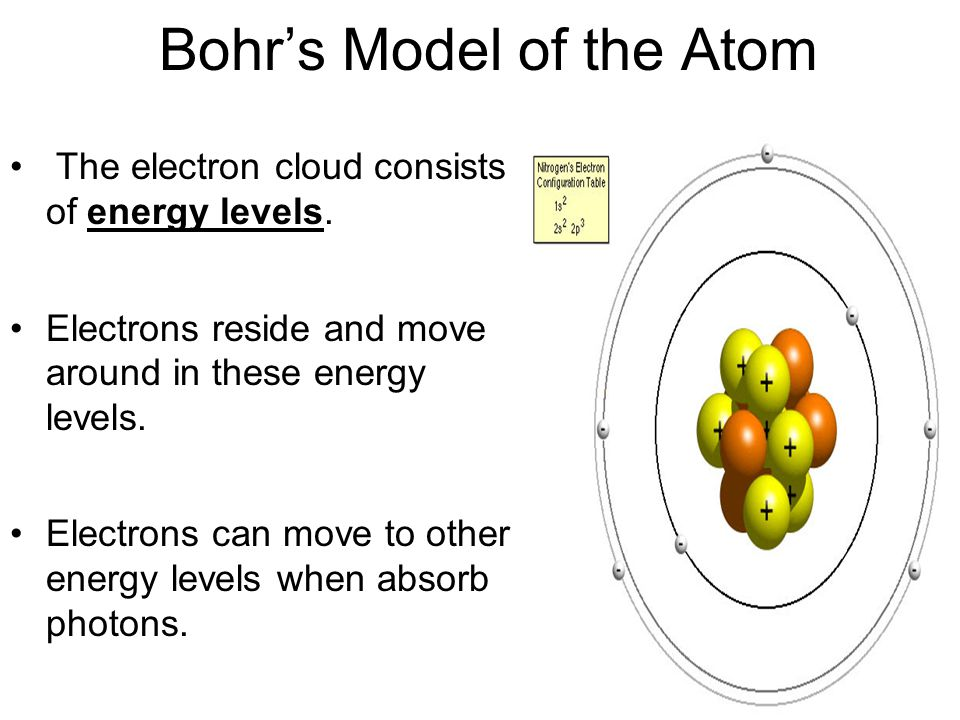 Bohrs Model of the Atom The electron cloud consists of energy levels. Electrons reside and move around in these energy levels. Electrons can move to o