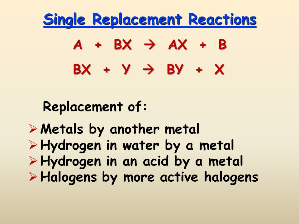 Single Replacement Reactions Replacement of: Metals by another metal Hydrogen in water by a metal Hydrogen in an acid by a metal Halogens by more acti