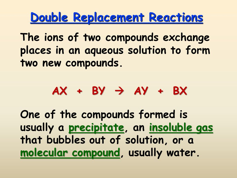 Double Replacement Reactions The ions of two compounds exchange places in an aqueous solution to form two new compounds. AX + BY AY + BX precipitatein