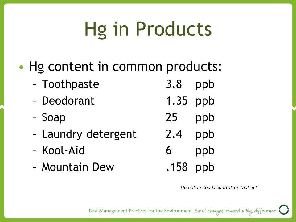 Hg in Products Hg content in common products: –Toothpaste3.8 ppb –Deodorant1.35 ppb –Soap25 ppb –Laundry detergent2.4ppb –Kool-Aid6 ppb –Mountain Dew.158 ppb Hampton Roads Sanitation District