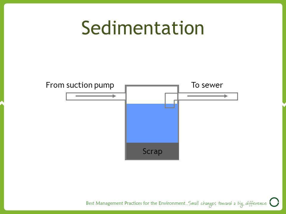 Sedimentation From suction pumpTo sewer Scrap