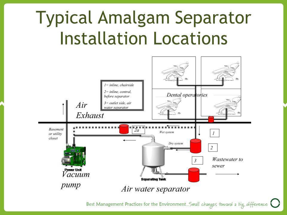 Typical Amalgam Separator Installation Locations
