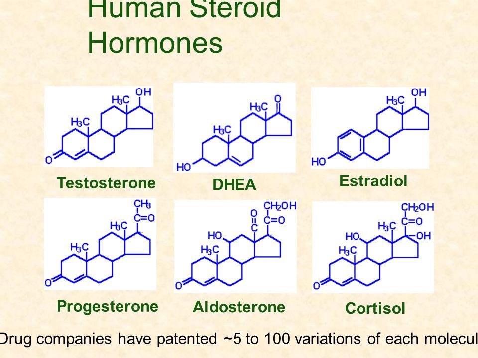 Human Steroid Hormones Testosterone Estradiol Progesterone Cortisol DHEA Drug companies have patented ~5 to 100 variations of each molecule. Aldostero