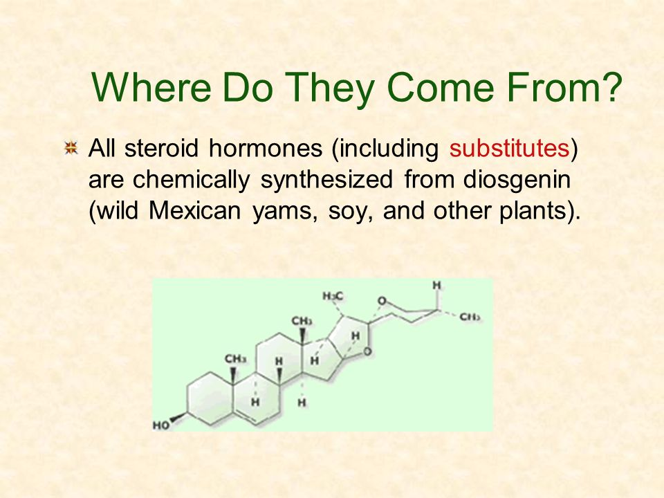 Where Do They Come From? All steroid hormones (including substitutes) are chemically synthesized from diosgenin (wild Mexican yams, soy, and other pla