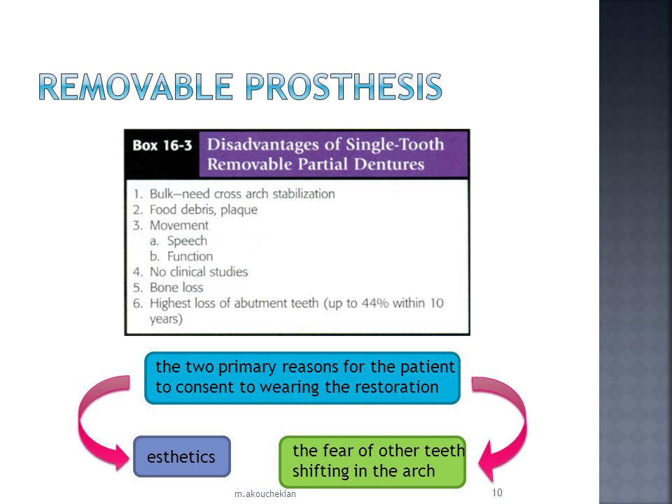 the fear of other teeth shifting in the arch the two primary reasons for the patient to consent to wearing the restoration esthetics 10 m.akouchekian
