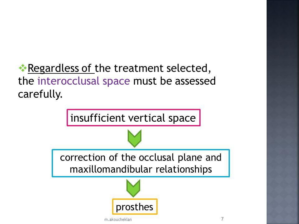 the interproximal bone: should be scalloped 3 mm more incisal than the midcrestal position Becker et al.