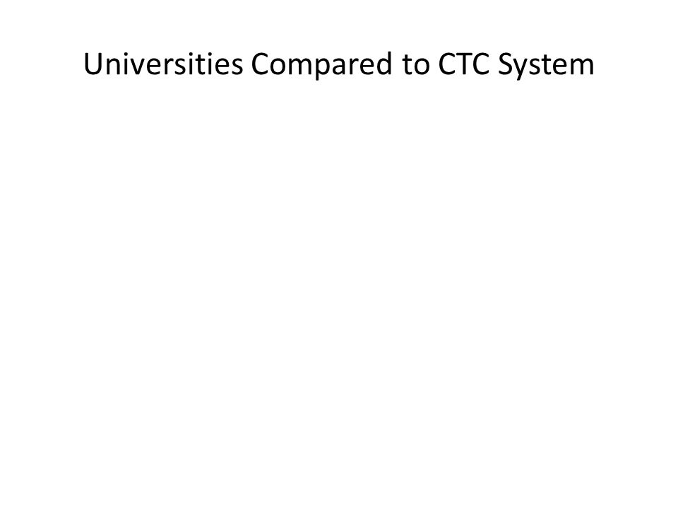 Universities Compared to CTC System