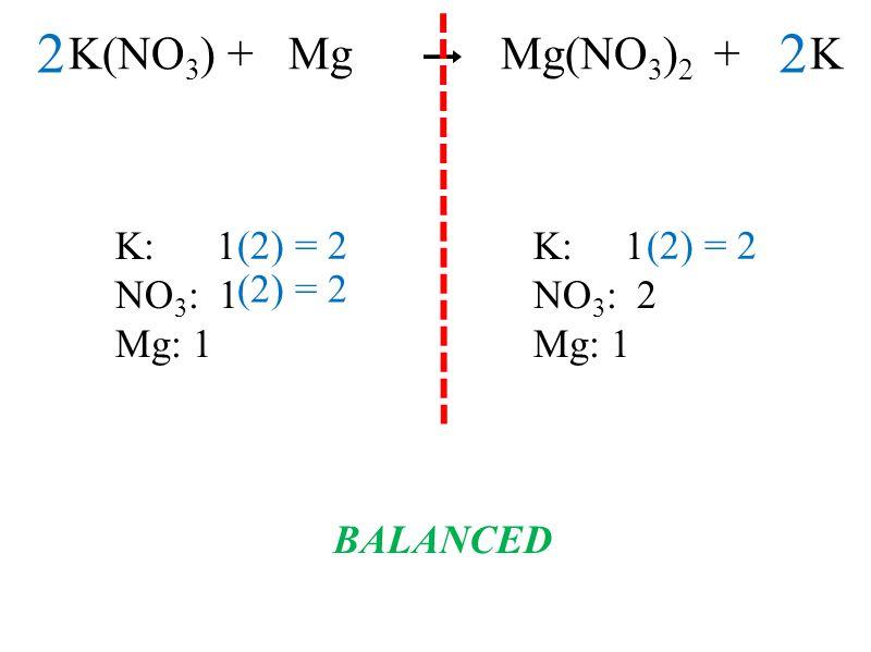 K(NO 3 ) + Mg Mg(NO 3 ) 2 + K K: 1K: 1 NO 3 : 1 NO 3 : 2 Mg: 1 BALANCED 2 (2) = 2 2