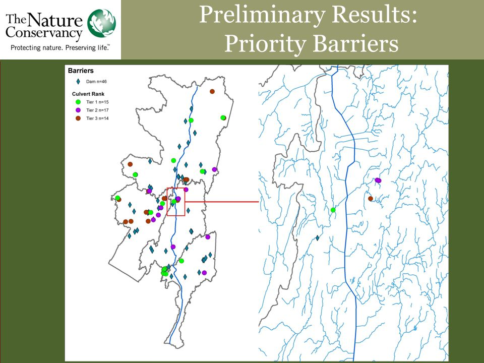 Preliminary Results: Priority Barriers