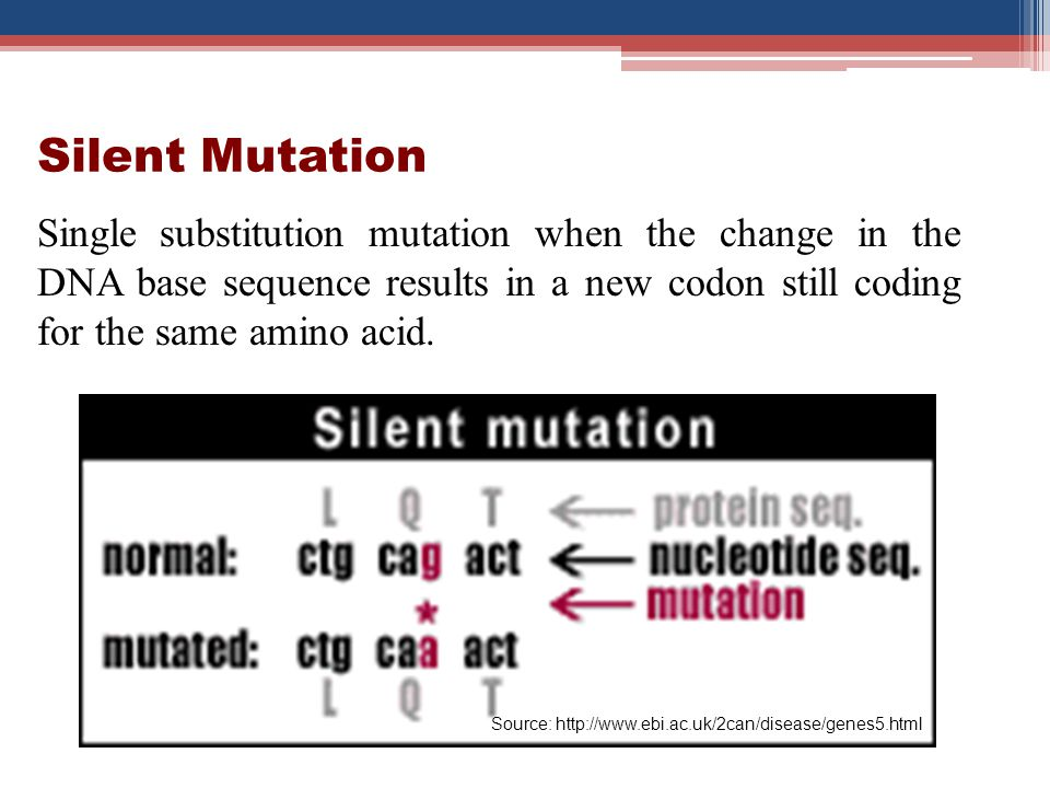 Silent Mutation Single substitution mutation when the change in the DNA base sequence results in a new codon still coding for the same amino acid. Sou