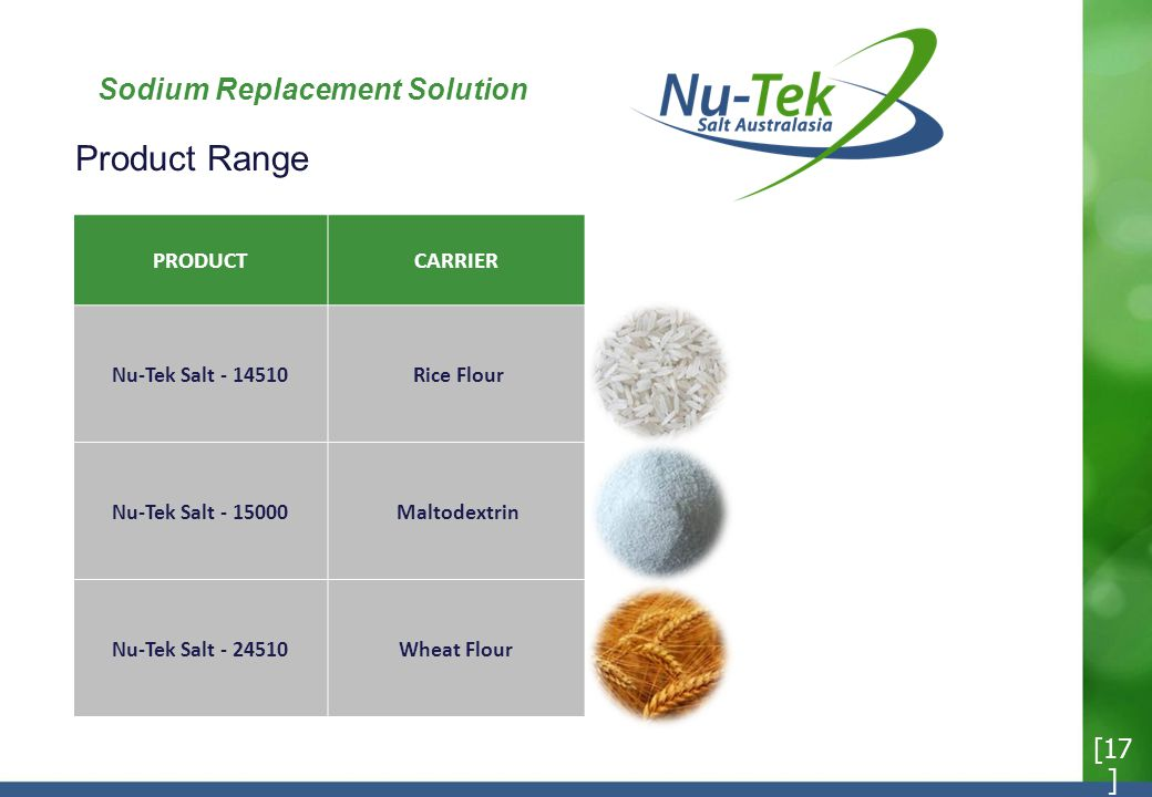 Sodium Replacement Solution Product Range [17 ] PRODUCTCARRIER Nu-Tek Salt - 14510 Rice Flour Nu-Tek Salt - 15000 Maltodextrin Nu-Tek Salt - 24510Wheat Flour