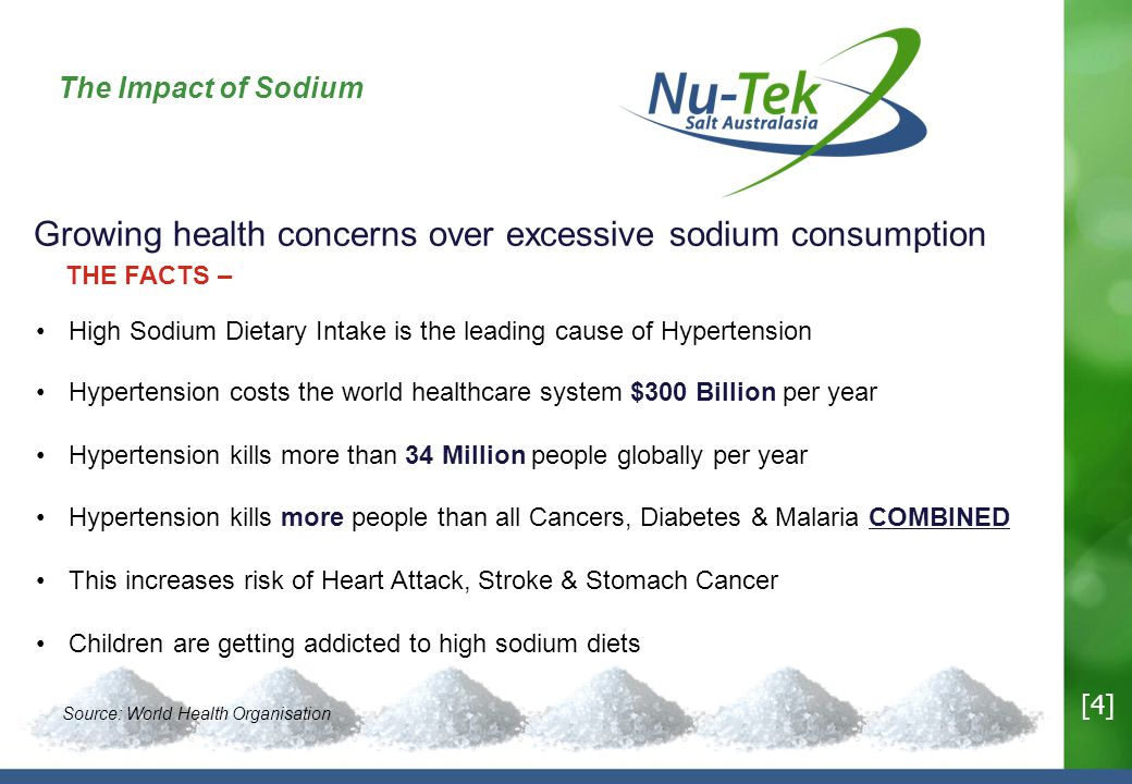 Growing health concerns over excessive sodium consumption Source: World Health Organisation [4] THE FACTS – High Sodium Dietary Intake is the leading cause of Hypertension Hypertension costs the world healthcare system $300 Billion per year Hypertension kills more than 34 Million people globally per year Hypertension kills more people than all Cancers, Diabetes & Malaria COMBINED This increases risk of Heart Attack, Stroke & Stomach Cancer Children are getting addicted to high sodium diets